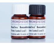 0237 0238 0239 LCMS TDM Series A controls benzodiazepines1