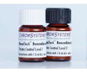 0240 0241 0242 LCMS TDM Series A controls benzodiazepines2